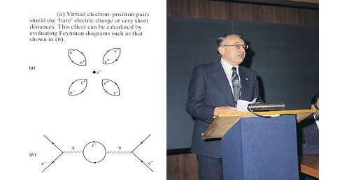 Diagrammes de Feynman - Hendrik Casimir de fluctuations de paires quantiques. © DR