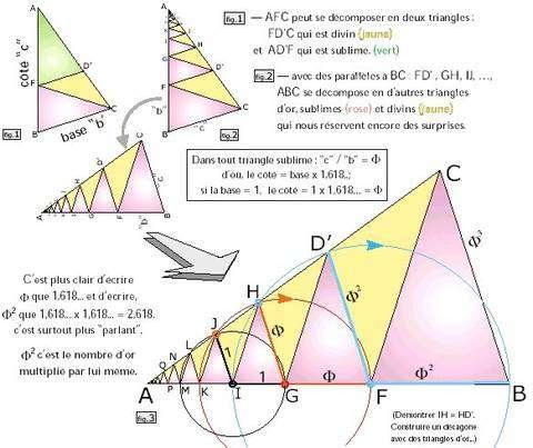 Après la suite de Fibonacci, cliquez et jouez avec la suite géométrique. © DR