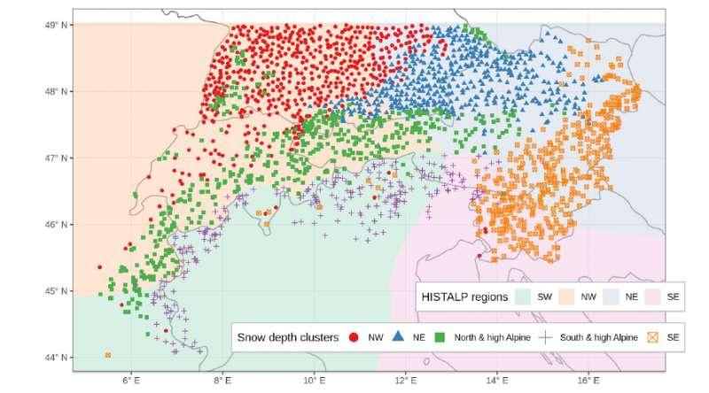Classification des stations de mesure de hauteur de neige utilisées pour cette étude, rassemblées en fonction de leurs points commun en matière de caractéristiques d'enneigement. Les plages de couleur correspondent aux régions climatologiques identifiées dans une étude précédente (HISTALP, Auer et al., 2007) sur la base de données de température, précipitation, pression atmosphérique, ensoleillement et couverture nuageuse. © Michael Matiu, Institut d'observation de la Terre, Eurac Research
