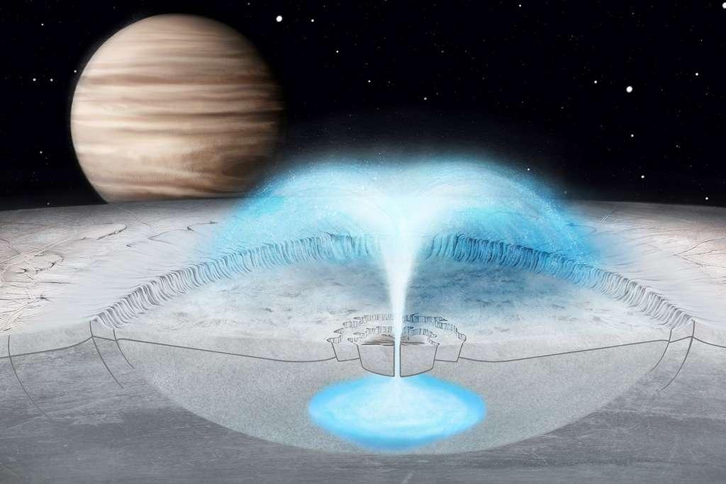Une vue d'artiste de la lune glacée Europe de Jupiter montrant une éruption cryovolcanique hypothétique, dans laquelle l'eau saumâtre provenant de l'intérieur de la banquise jaillit dans l'espace au niveau d'un cratère comme celui de Manannán. Le nouveau modèle de ce processus sur Europe peut également expliquer les panaches sur d'autres corps glacés. © Justice Blaine Wainwright