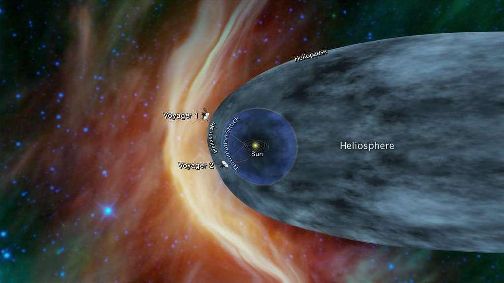 Après Voyager 1 en 2012, Voyager 2 est peut-être sur le point de sortir de l'héliosphère pour croiser dans le milieu interstellaire baigné de rayons cosmiques. © Nasa, JPL-Caltech
