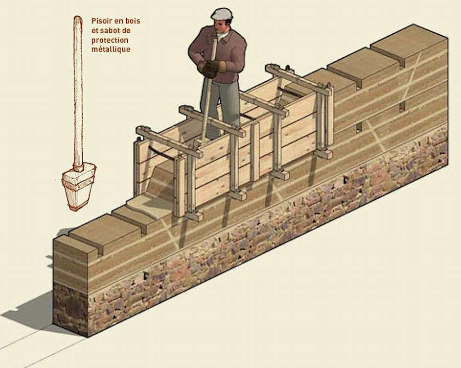 Les banches mesurent 2 à 3 m de longueur sur une soixantaine de centimètres de hauteur. Elles sont espacées de manière à former des murs épais de 50 à 60 cm. On peut les réaliser avec des planches de bois, des panneaux dérivés (CTB-X…) : l'important est que le dispositif fonctionne. © Al Terre Eco