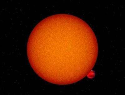 Éclipse d'exoplanète
