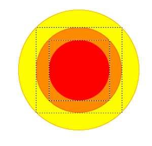 Sur les appareils photographiques classiques 24x36, chaque ouverture du diaphragme est avec le suivant dans un rapport √2, de sorte que le rapport des aires est constant et égal à 2, ce qui permet de calibrer la quantité de lumière captée.