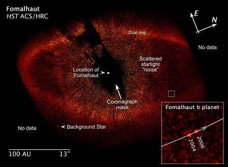 L'image prise avec le coronographe de Hubble montre l'anneau de poussières autour de Fomallhaut. Le zoom montre une tache brillante se déplaçant de 2004 à 2006 selon une orbite autour de l'étoile . C'est Fomalhaut b. Crédit : NASA, ESA, P. Kalas, J. Graham, E. Chiang, E. Kite (University of California, Berkeley), M. Clampin (NASA Goddard Space Flight Center), M. Fitzgerald (Lawrence Livermore National Laboratory), and K. Stapelfeldt and J. Krist (NASA Jet Propulsion Laboratory)