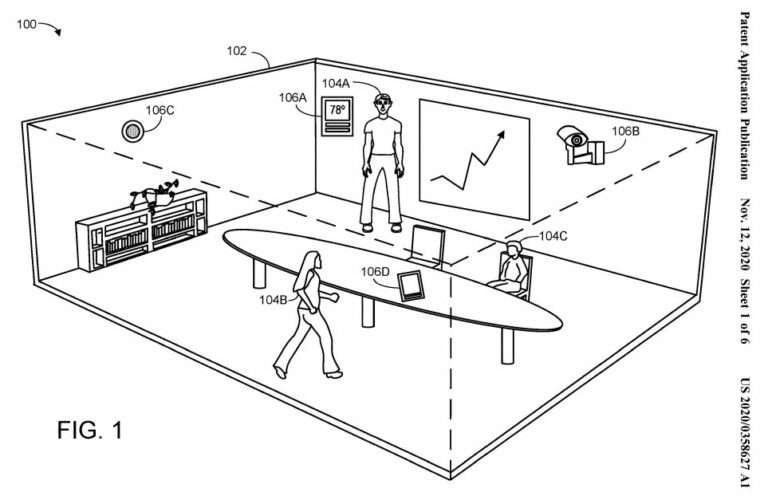 Comment savoir si une réunion sera productive ? Microsoft réfléchit à un système d'analyse à l'aide de caméras et de capteurs. © Microsoft