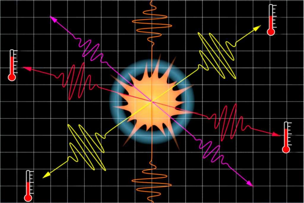 Une vue d'artiste de l'effet Unruh dans un condensat de Bose-Einstein. © Nature, Jiazhong Hu et al