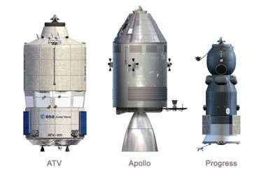 Comparaison entre l'ATV, un vaisseau Apollo et un vaisseau Progress. Crédit : Arianespace