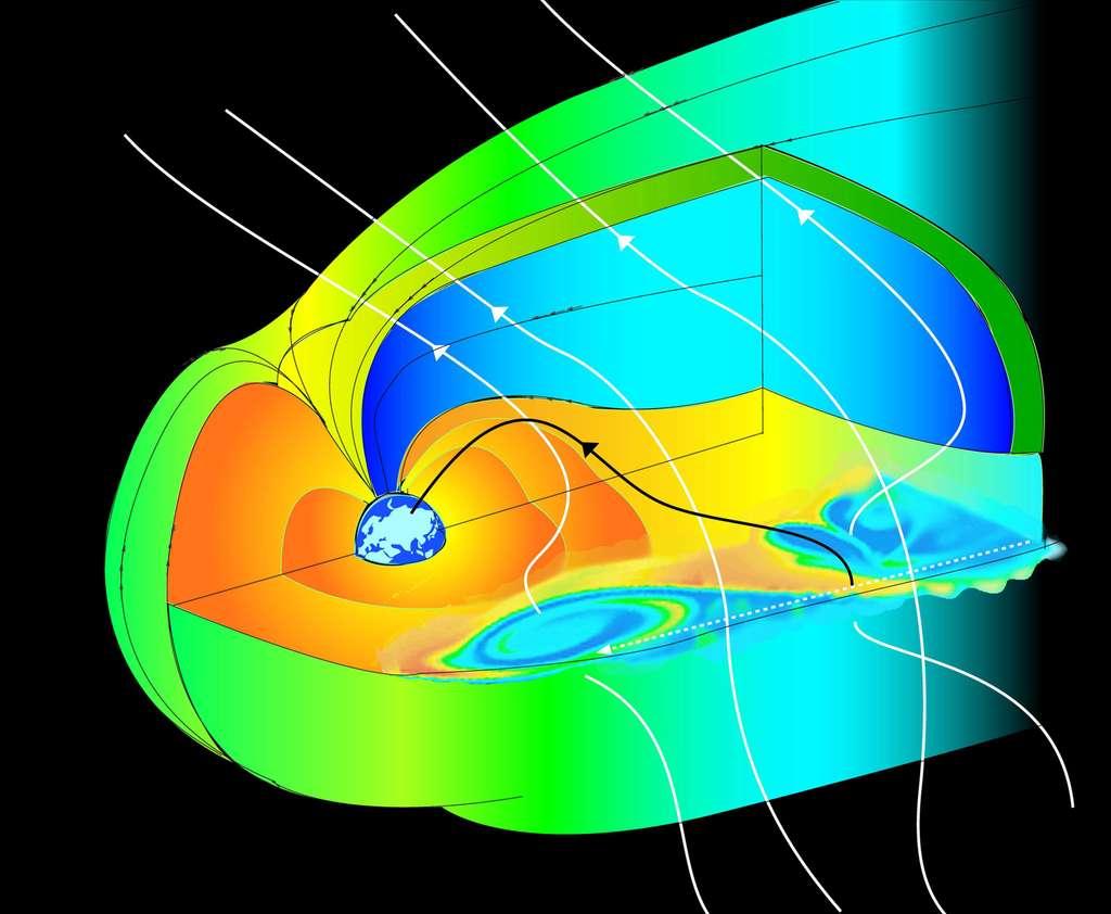 Vue en coupe et en 3 dimensions de la magnétosphère terrestre. © H. Hasegawa (Dartmouth College)