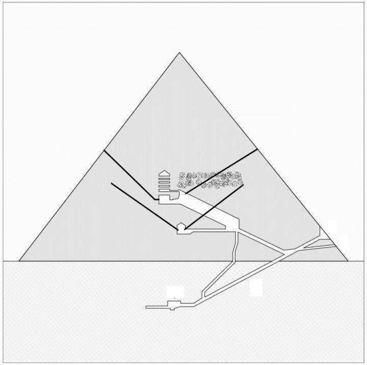 Schéma de l'intérieur de la grande pyramide de Khéops. Les lignes noires représentent les corridors étroits. Deux débouchent sur la face nord et deux autres sur la face sud. La cavité au-dessus de la grande galerie serait connectée au passage orienté vers l'étoile polaire. © Giulio Magli