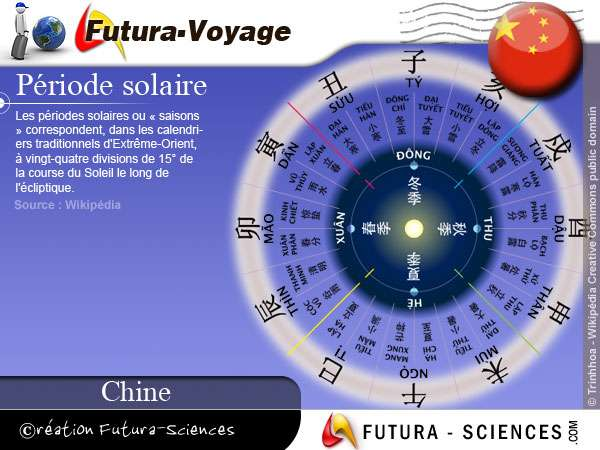 Calendrier solaire