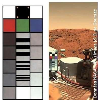 La preuve des vraies couleurs de Mars ! À gauche une des mires de couleurs avant son embarquement pour Mars. À droite, la même mire prise sur Mars au début de la mission par Viking 1 © Données Nasa/JPL/Images © O. de Goursac