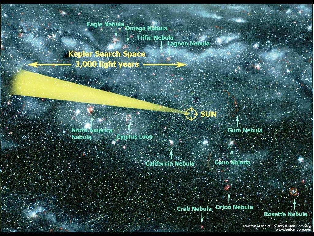 Un zoom sur la région de la Galaxie surveillée par Kepler. Kepler 9 se trouve à plus de 2.000 années-lumière de la Terre dans la zone jaune. Crédit : Nasa-Jon Lomberg