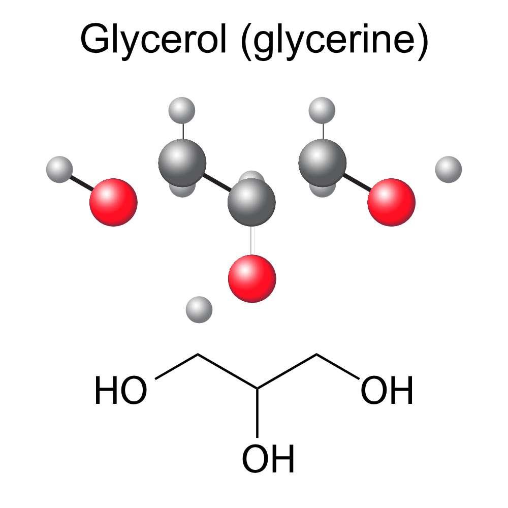 Le glycérol est un composé de formule C3H8O3. © logos2012, Adobe Stock