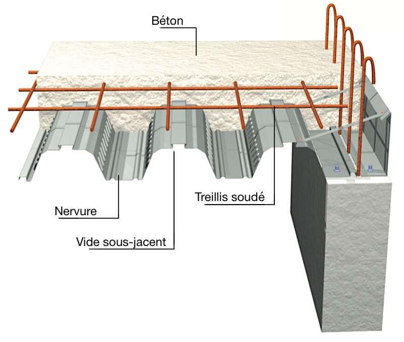 Noyé dans le béton, le treillis soudé renforce la résistance du plancher tout en prévenant la fissuration. © Arcelor Mittal