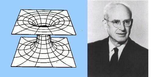 À gauche, une représentation en 2D d'un pont d'Einstein-Rosen connectant deux univers parallèles. À droite, une photographie de Nathan Rosen. © DR