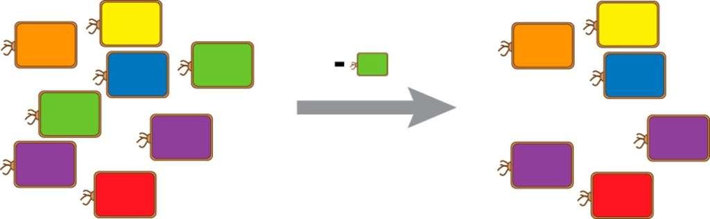 Schéma explicatif montrant l'effet de la stratégie Crispr sur une population bactérienne. Dans ce cas précis seule la bactérie verte est détruite. Les autres ne sont pas touchées. © Ahmed A. Gomaa et al., mbio