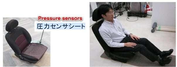 Recouvert de capteurs de pression, ce siège auto reconnaît la personne qui s'assoit en déterminant la répartition de son poids sur l'assise. © Advanced Institute of Industrial Technology (Tokyo)