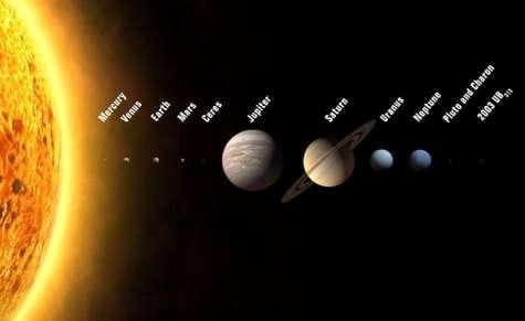 Si la nouvelle définition est adoptée, cette figure pourrait rapidement illustrer les manuels scolaires Le Système Solaire compterait alors 12 planètes (Crédits : IAU/Martin Kornmesser)