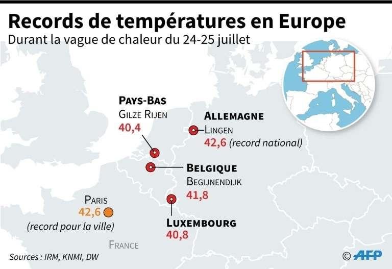 Records de températures en Europe. © Robin Legrand, AFP
