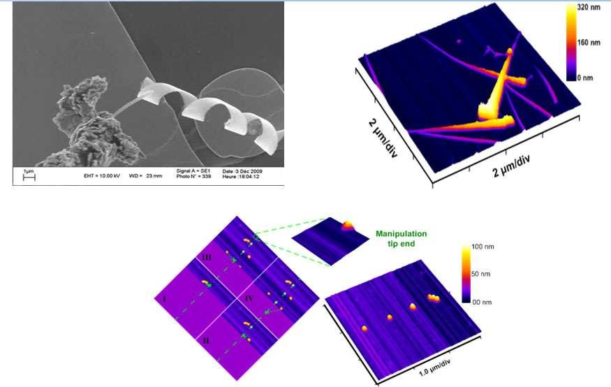 Illustration des recherches dans le domaine de la micro/nanomanipulation. Caractérisation d'un nanotube de carbone par un capteur hélicoïdal (a). Manipulation par spectroscopie d'efforts de nanotube de carbone (b). Manipulation parallèle de nanosphères de rayon 15 nm (c). © ISIR