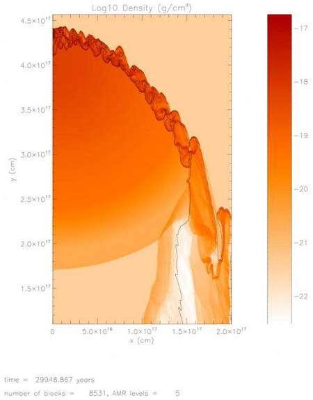 De haut en bas la simulation du passage de l'onde de choc d'une supernova dans une nébuleuse protosolaire quasiment sphérique vue en coupe. Les zones les plus rouges sont les plus denses. © Alan Boss