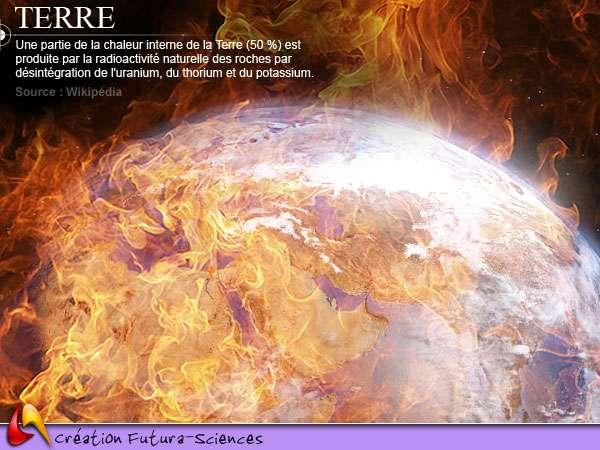 Chaleur interne de la Terre