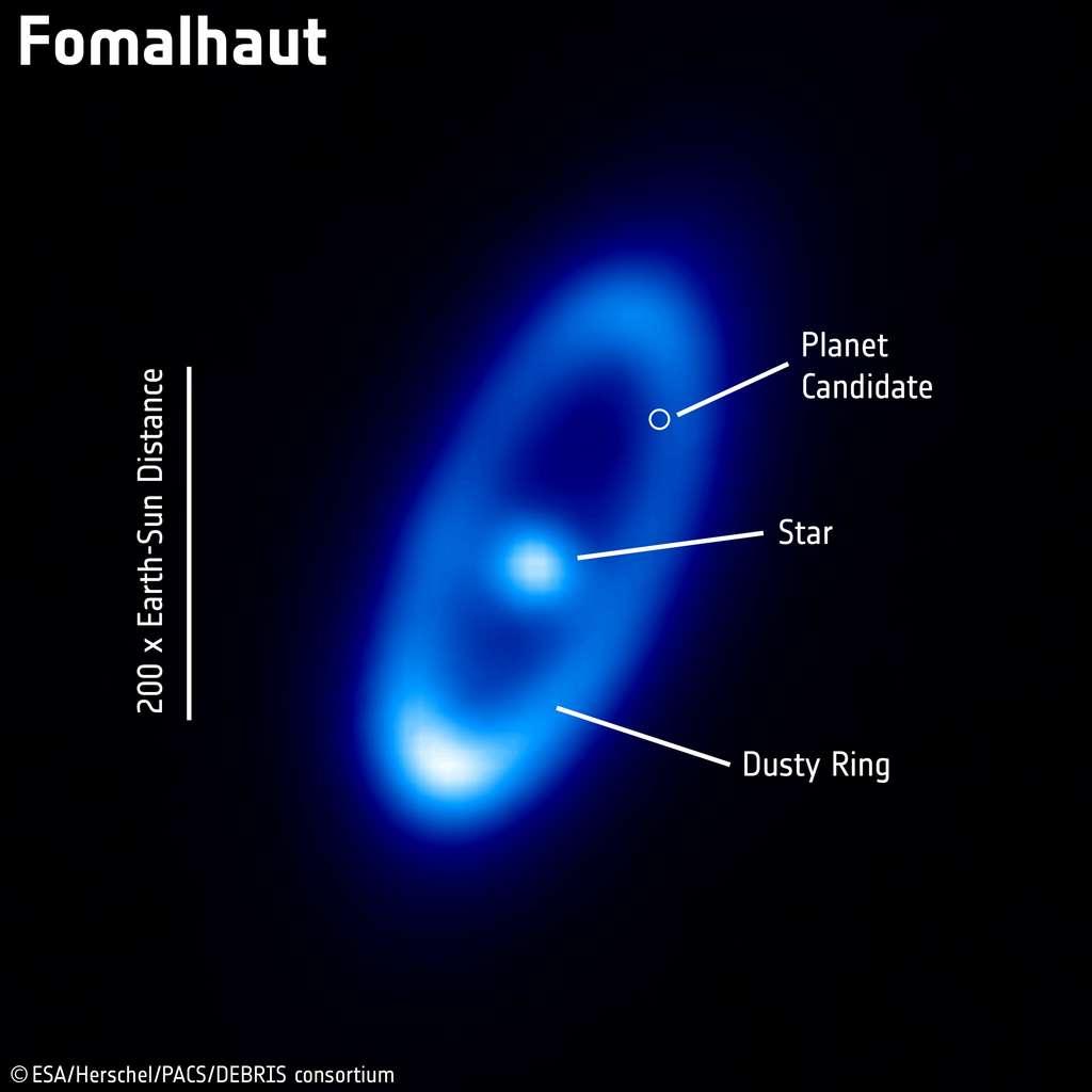 Les instruments du télescope Herschel montrent clairement le disque de débris et son anneau de poussières (dusty ring) autour de Fomalhaut. La position d'une possible exoplanète (Planet candidate) est même indiquée sur cette image en fausses couleurs. © Esa/Pacs/Debris consortium