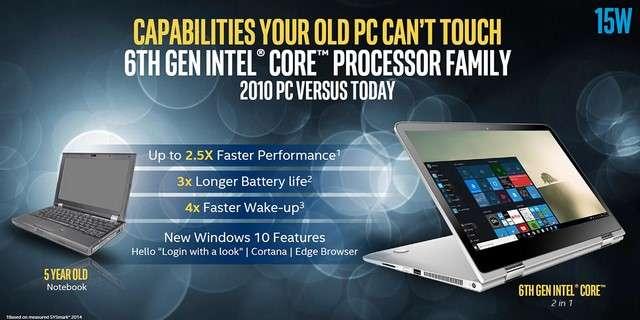 Pour illustrer le gain de performances qu'offrent les nouveaux processeurs Skylake, Intel a réalisé un test confrontant un PC portable de 2010 (à gauche sur l'image) avec une tablette-PC « deux en un » équipée de sa puce Core sixième génération (à droite). Résultat, le processeur Skylake triplerait la durée de vie de la batterie et permettrait d'atteindre des performances dans les graphismes 3D trente fois supérieures. © Intel