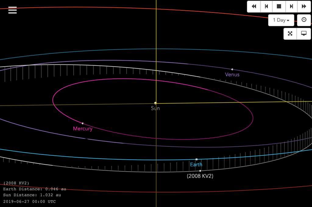 Capture d'écran du visualiseur du JPL. Orbite de la Terre et de 2008 KV2, un géocroiseur habitué des visites à notre planète. © Nasa, JPL
