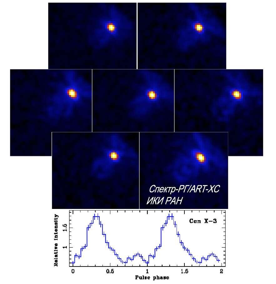 Le télescope russe ART-XC installé sur l'observatoire spatial Spektr-RG a envoyé la première partie des images. La photo datée du 30 juillet 2019 montre le pulsar lumineux aux rayons X Centaur X-3 (Cen X-3). © Roscosmos