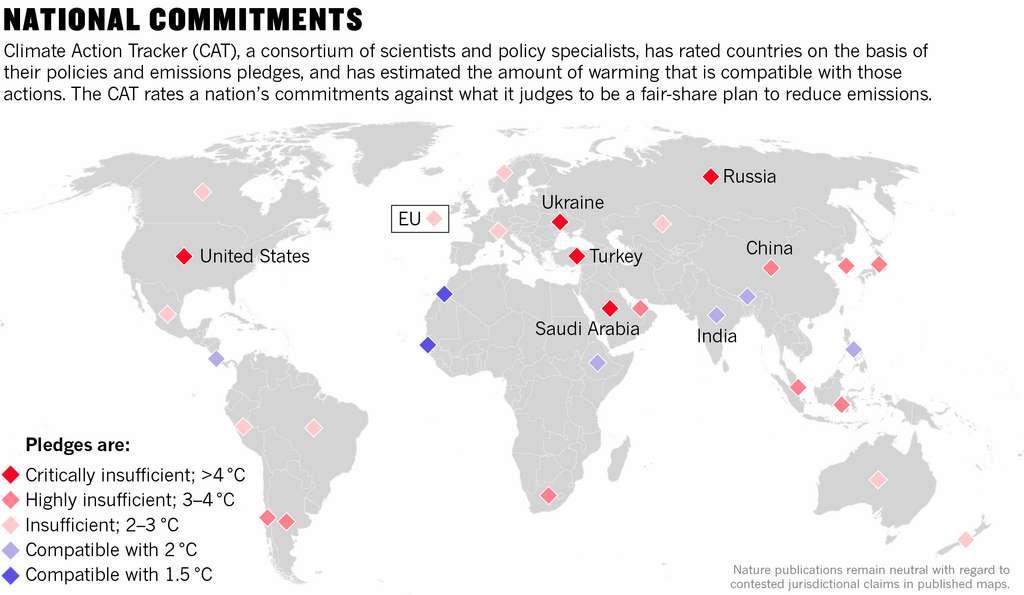 Actions des États pour l'objectif 1,5-2 degrés. © Global Carbon Project