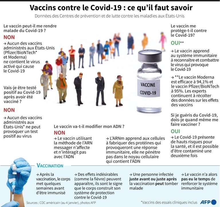 Vaccins anti Covid19 - Page 9 5737d5b9e7_50171910_reaction-allergique-vaccin-covid-pfizer-2