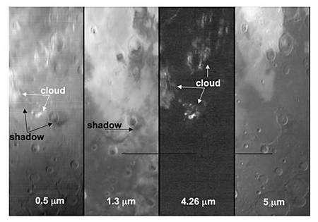Des nuages de dioxyde de carbone (cloud) détectés, à différentes longueurs d'onde, dans la région équatoriale de Mars par l'instrument Omega à bord de Mars Express. Leur ombre (shadow) peut être repérée sur la surface. Crédit : Esa/Omega
