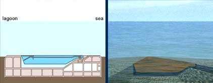 Le système de vannes hydrauliques, en position fermée, laissant la passe ouverte - Copyright : Ifremer