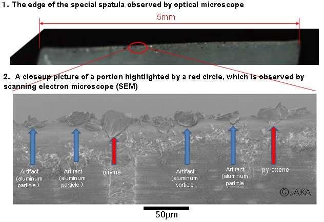 Les échantillons récupérés sur la spatule du collecteur (voir la photographie au bas de l'article), vus au microscope optique (en haut) et électronique (en bas). À côté de particules métalliques provenant de l'instrument lui-même (artifact, artefact), les scientifiques y ont détecté notamment de l'olivine et du pyroxène, qui proviendraient bien de l'astéroïde Itokawa. © Jaxa