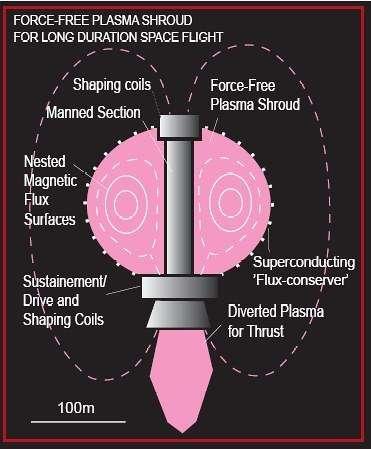Le projet de bulle de plasma soumis par John Slough à la NASA (Crédits : John Slough / University of Washington)