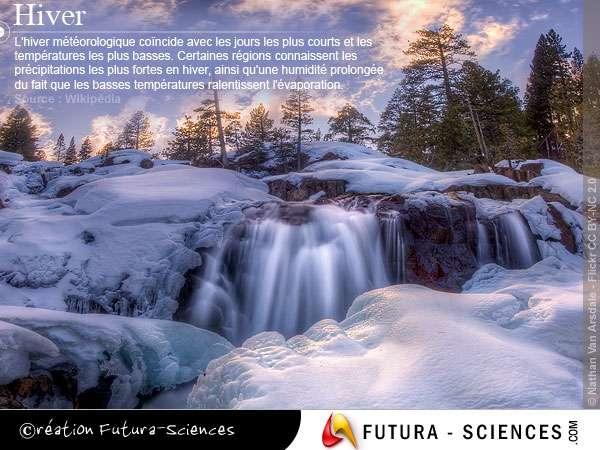 Hiver, cascades de glace