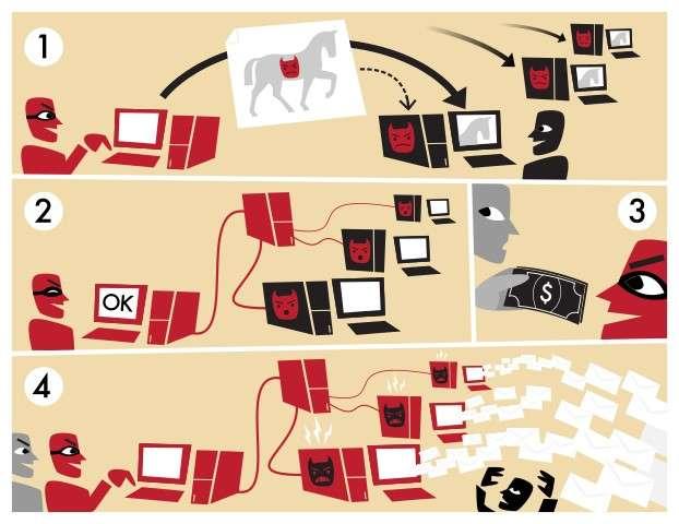 Les attaques par déni de service sont souvent utilisées pour extorquer de l'argent aux victimes. Il s'agit, dans la plupart des cas, de sociétés prospères qui peuvent perdre énormément d'argent en cas de blocage de leur service en ligne ou de leur réseau informatique. © Tom-b,Wikimedia Commons,CC by-sa 3.0