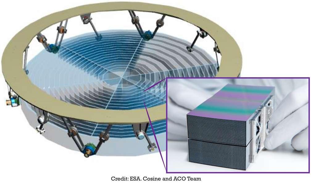 Représentation artistique de la technologie SPO (Silicon Pore Optics) de l'optique du télescope de 2,5 mètres d'Athena. © ESA, Cosine, ACO Science team