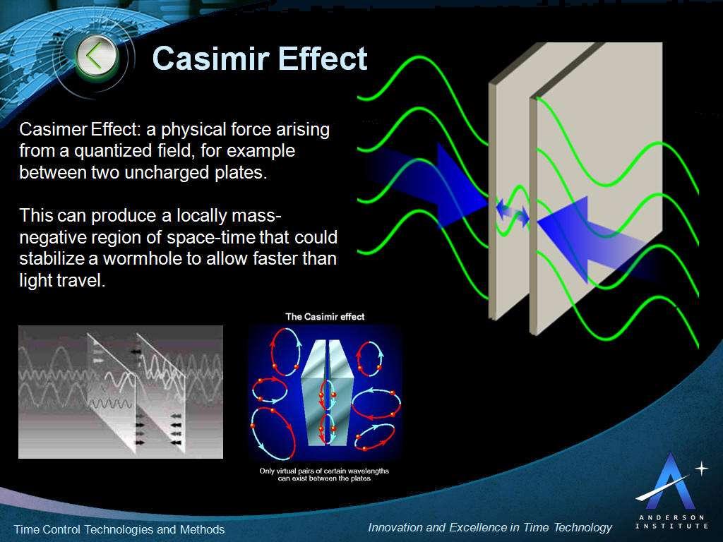 Des illustrations de l'effet Casimir entre deux plaques. © Anderson Institute.