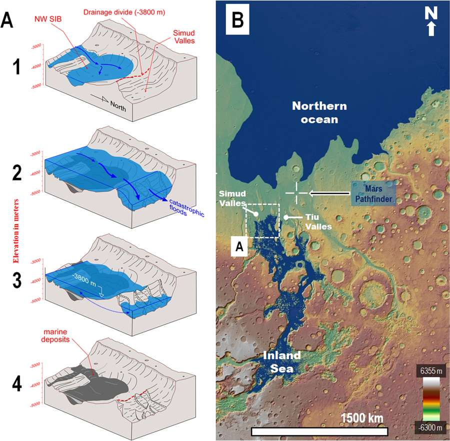Pathfinder n'est pas loin d'une ancienne mer intérieure (Inland Sea) qui, en crue il y a plus de 3,4 milliards d'années, aurait tout emporté sur son passage, laissant un paysage semblable à celui qu'a observé sur place la mission. © J. A. P. Rodriguez et al., 2019