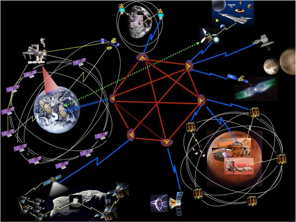 Le protocole DTN, symbolisé en rouge, permet de stocker des données dans des nœuds jusqu'à ce que la transmission réussisse. © Nasa