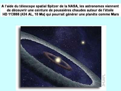 Les télescopes comme Spitzer peuvent détecter des exoplanètes. © DR