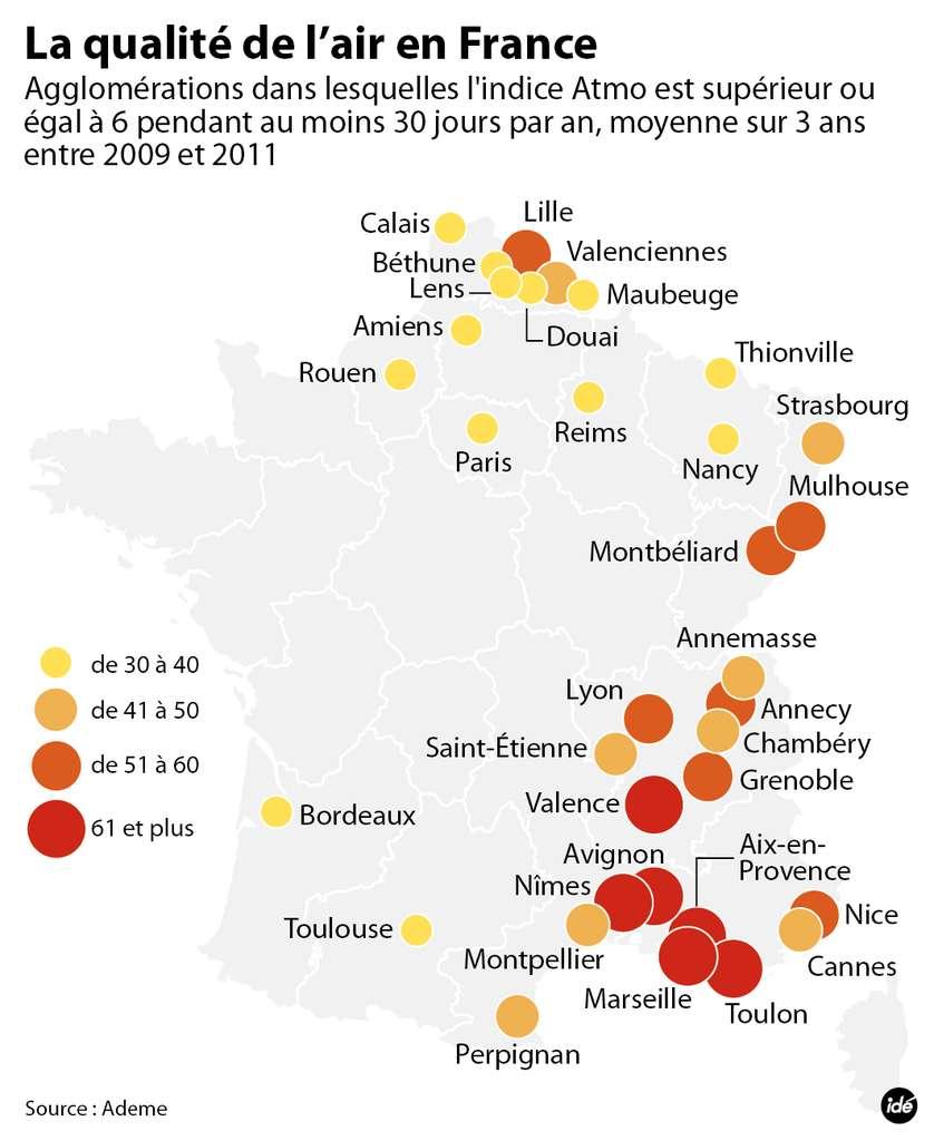 Cette infographie souligne les villes françaises les plus concernées par la pollution atmosphérique, selon l'indice Atmo, qui évalue la qualité de l'air de 1 (très bon) à 10 (très mauvais). Ici, la taille et la couleur des cercles définissent le nombre de jours moyen par an où l'indice est supérieur ou égal à 6. © Idé, Ademe