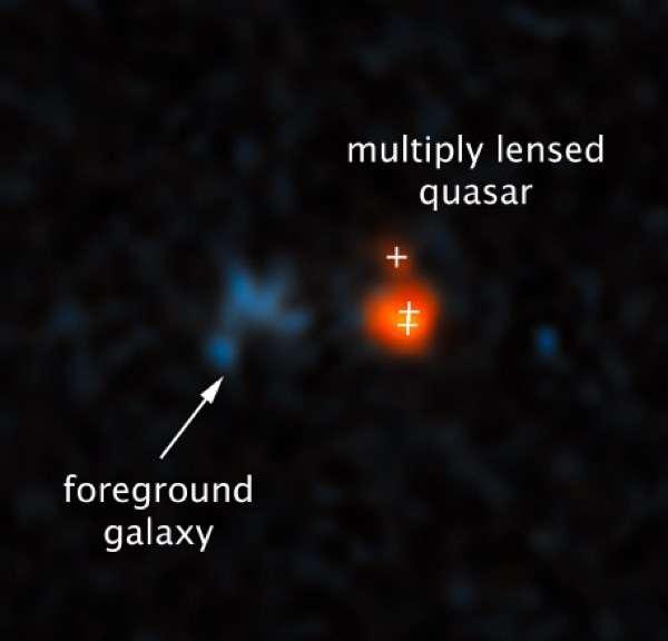 L'image en fausses couleurs, fournie par Hubble, montre les trois images d'un quasar fortement décalées vers le rouge alors que celle de la galaxie plus proche, mais nettement moins lumineuse, est indiquée par une couleur bleue. © Nasa, Esa, Xiaohui Fan (Université de l'Arizona)