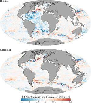 Figure 2. Originellement, la température en profondeur diminuait de plus de 1,5°C dans l'Atlantique entre 2004 et 2006. Ce refroidissement était le résultat d'erreurs de calibration des sondes XBT et Argo. Une fois les données corrigées, le refroidissement disparaît. Il reste des variations importantes de température qui, cette fois, sont liées à des déplacements des courants océaniques. © Nasa