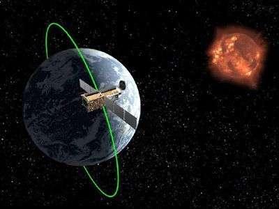 L'orbite héliosynchrone de Solar-B lui permet une exposition quasi-permanente au Soleil.