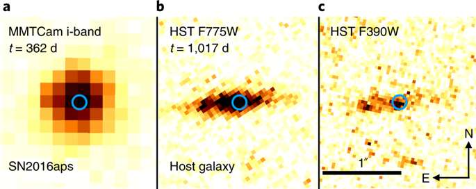 Images de la supernova SN2016aps, capturées au sol (a) et par le télescope Hubble (b, c). © Matt Nicholl et al., Center for Astrophysics Harvard & Smithsonia, Nature Astronomy