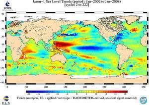 Carte de l'évolution du niveau de la mer entre 2002 et 2008 établie grâce aux données Jason-1. Les missions altimétriques sont une contribution essentielle pour les modèles d'interaction océan-atmosphère avec des paramètres toujours plus précis, ce qui doit renforcer le suivi opérationnel du climat et des changements climatiques à l'échelle de la planète.